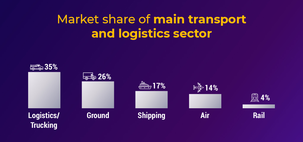 8-Best-Transport-and-Logistics-App-Features_inner-banner_1