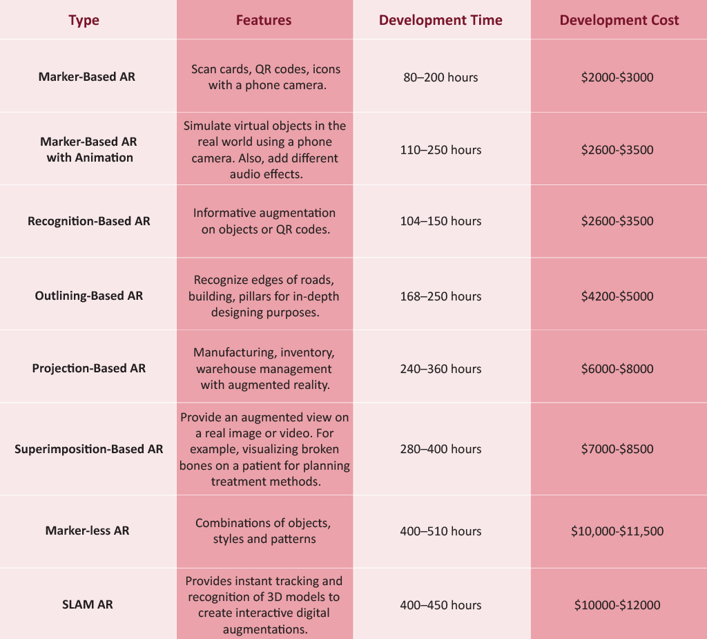 Augmented-Reality-Application-guide_inner-banner7_table-2